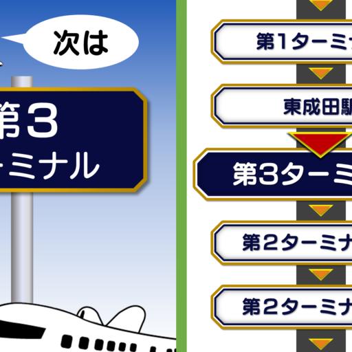 【動画投稿】成田空港「ターミナル間連絡バス」の車内放送を公開しました。