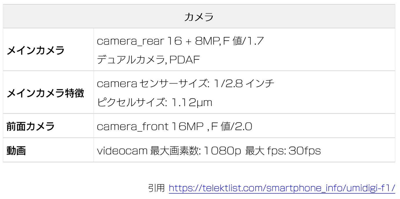 cameraspec